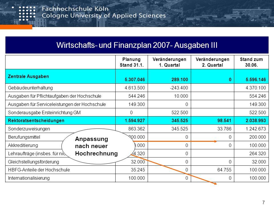 8 Wirtschafts- und Finanzplan 2007 - Ausgaben IIII Verteilung der Forschungsmittel auf die Förderprogramme Planung Stand 31.1.