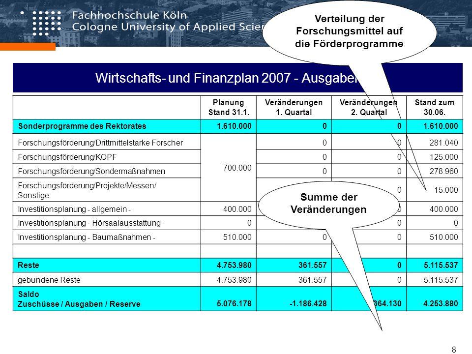 19 Modellrechnung auf der Grundlage der Basisdaten 2007
