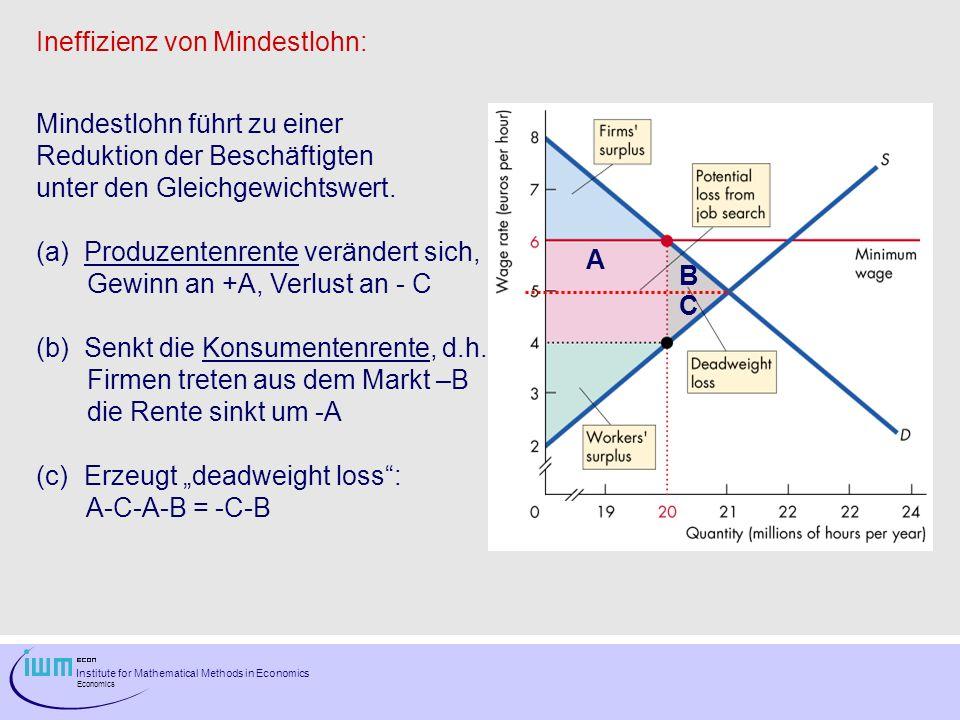 Institute for Mathematical Methods in Economics Economics Ineffizienz von Mindestlohn: Mindestlohn führt zu einer Reduktion der Beschäftigten unter den Gleichgewichtswert.