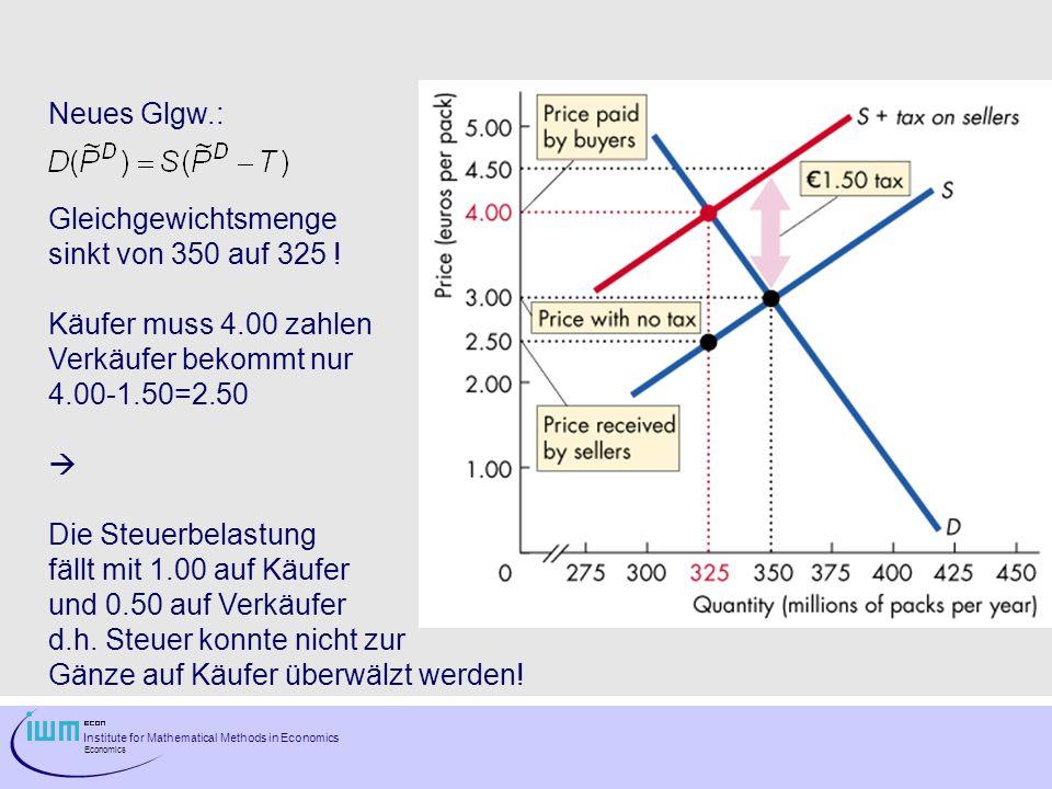Institute for Mathematical Methods in Economics Economics Neues Glgw.: Gleichgewichtsmenge sinkt von 350 auf 325 .