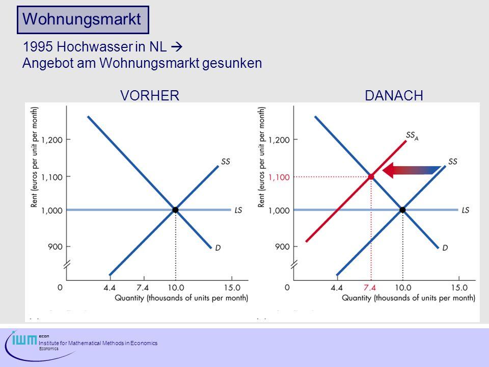 Institute for Mathematical Methods in Economics Economics Wohnungsmarkt 1995 Hochwasser in NL Angebot am Wohnungsmarkt gesunken VORHERDANACH