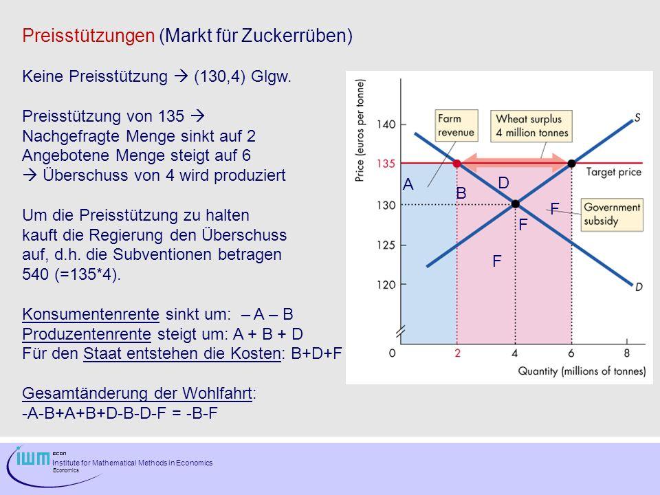 Institute for Mathematical Methods in Economics Economics Preisstützungen (Markt für Zuckerrüben) Keine Preisstützung (130,4) Glgw.