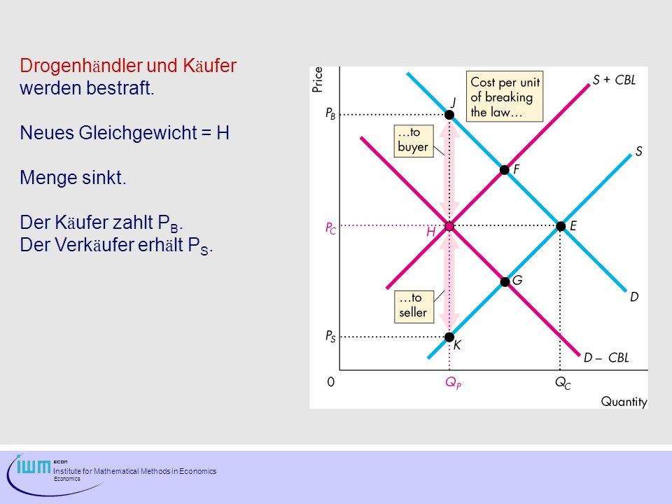 Institute for Mathematical Methods in Economics Economics Drogenh ä ndler und K ä ufer werden bestraft.