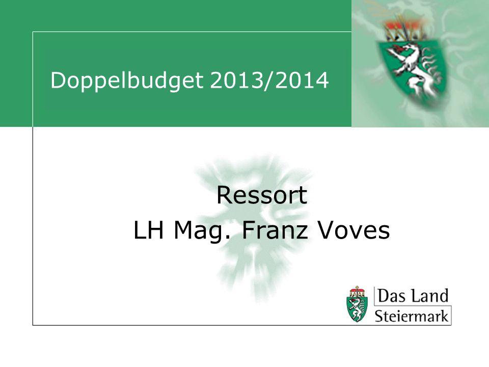 Doppelbudget 2013/2014 Ressort LH Mag. Franz Voves