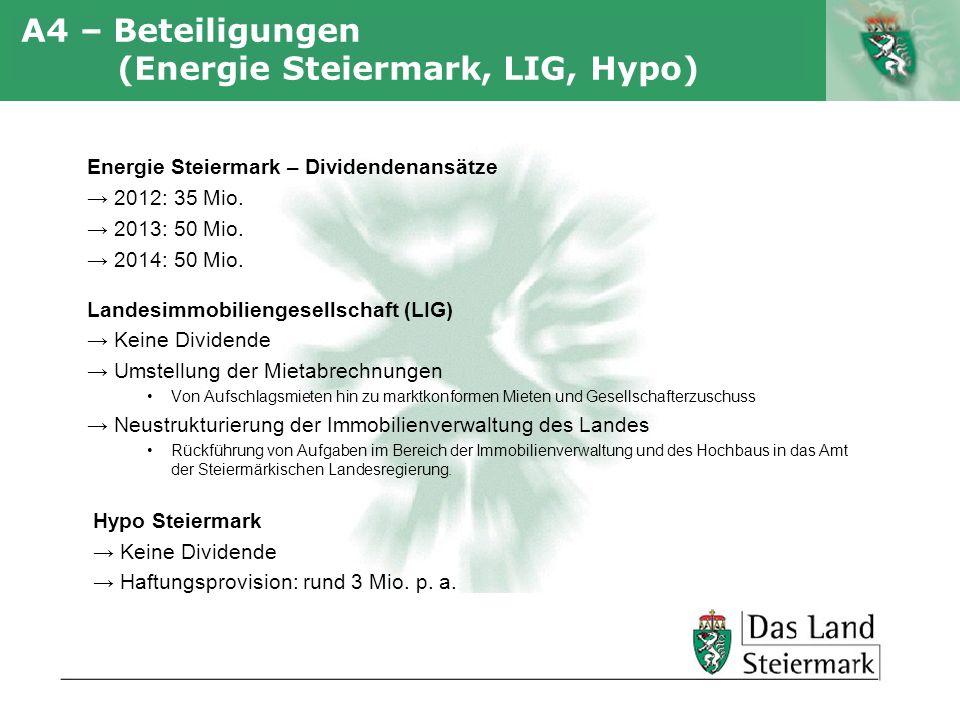 Autor A4 – Beteiligungen (Energie Steiermark, LIG, Hypo) Energie Steiermark – Dividendenansätze 2012: 35 Mio. 2013: 50 Mio. 2014: 50 Mio. Landesimmobi