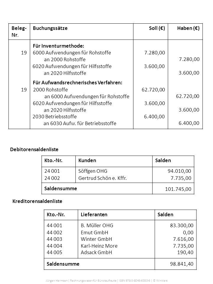 Jürgen Hermsen | Rechnungswesen für Bürokaufleute | ISBN 978-3-8045-6350-6 | © Winklers Beleg- Nr. BuchungssätzeSoll ()Haben () 6000 Aufwendungen für