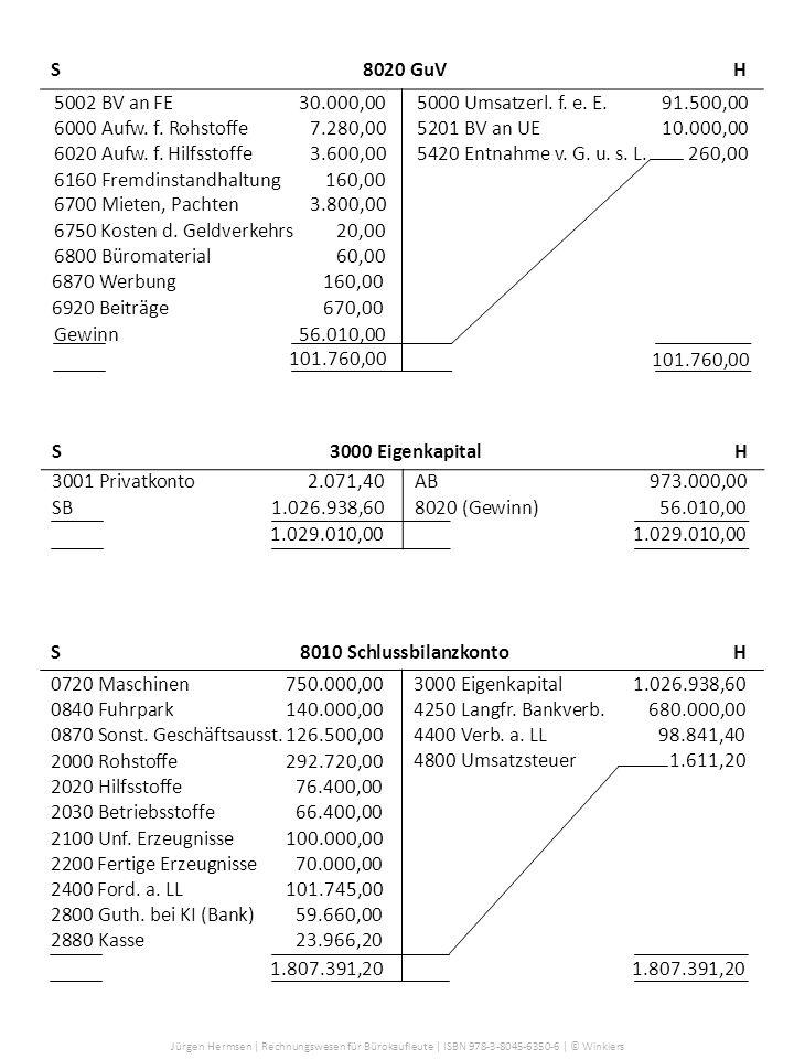 Jürgen Hermsen | Rechnungswesen für Bürokaufleute | ISBN 978-3-8045-6350-6 | © Winklers S8020 GuVH 5420 Entnahme v. G. u. s. L.260,00 5002 BV an FE30.