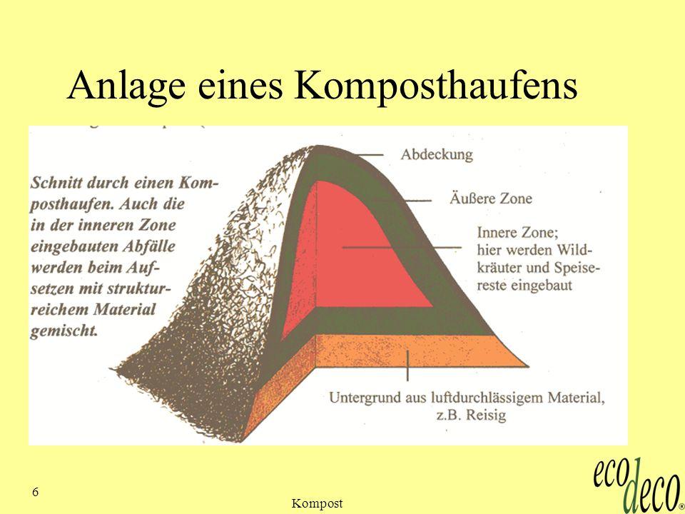 Kompost 6 Anlage eines Komposthaufens