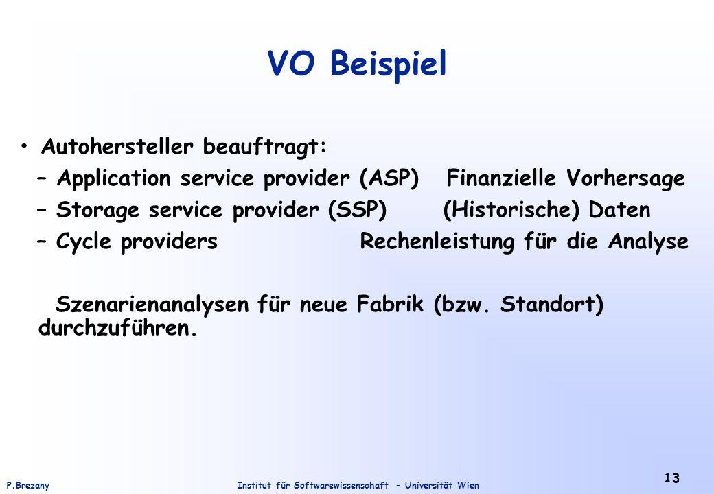 Institut für Softwarewissenschaft - Universität WienP.Brezany 13 VO Beispiel Autohersteller beauftragt: – Application service provider (ASP) Finanziel