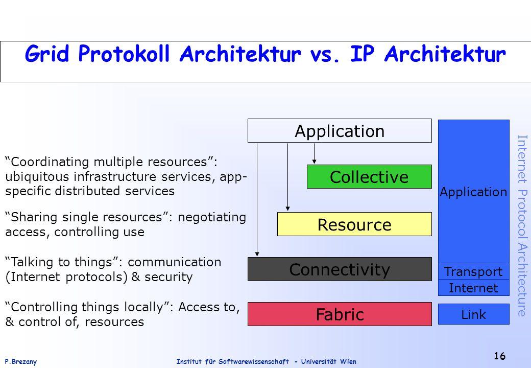 Institut für Softwarewissenschaft - Universität WienP.Brezany 16 Grid Protokoll Architektur vs. IP Architektur Application Fabric Controlling things l