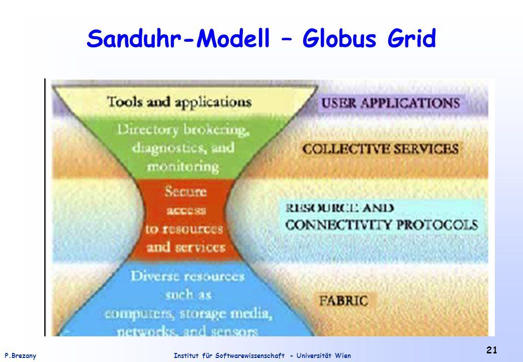 Institut für Softwarewissenschaft - Universität WienP.Brezany 21 Sanduhr-Modell – Globus Grid