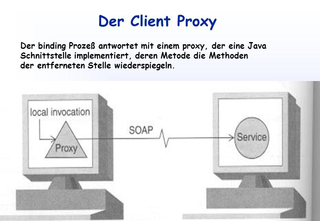 Institut für Softwarewissenschaft - Universität WienP.Brezany 40 Der Client Proxy Der binding Prozeß antwortet mit einem proxy, der eine Java Schnitts