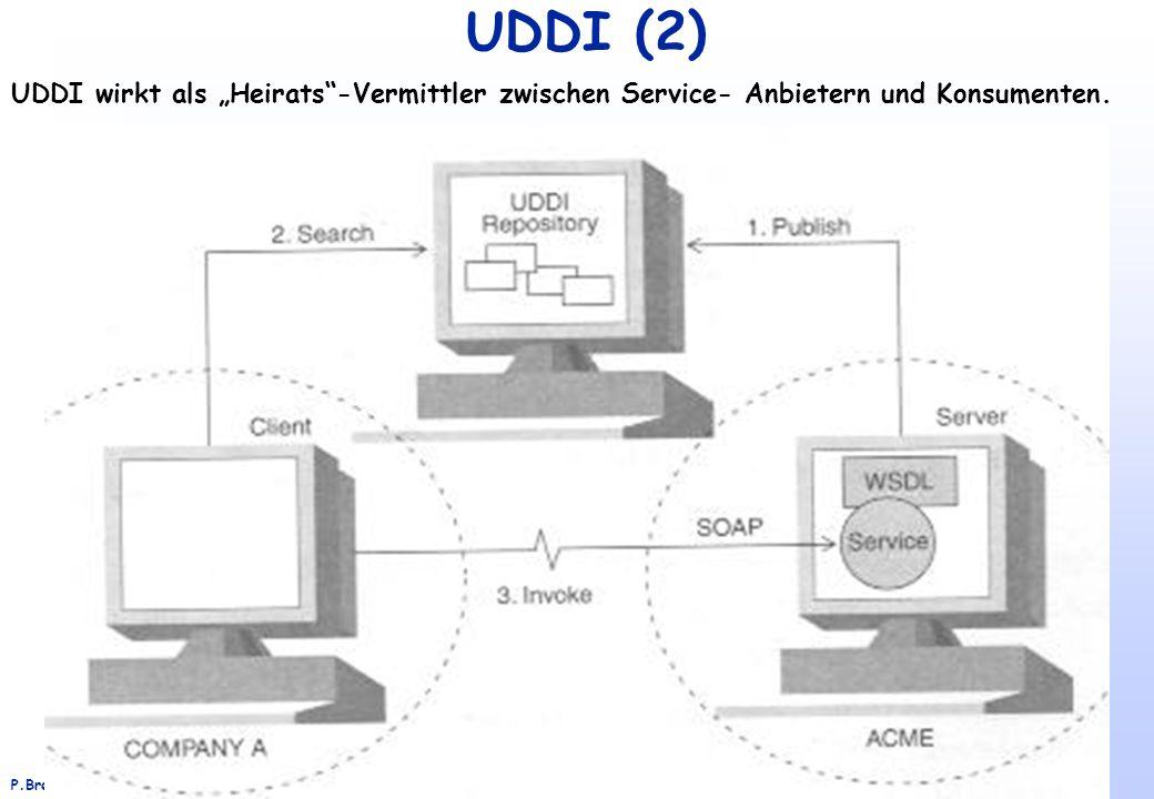Institut für Softwarewissenschaft - Universität WienP.Brezany 43 UDDI (2) UDDI wirkt als Heirats-Vermittler zwischen Service- Anbietern und Konsumente