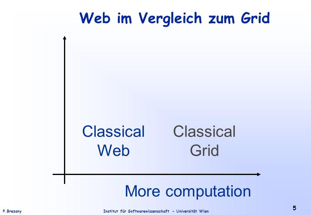 Institut für Softwarewissenschaft - Universität WienP.Brezany 5 Web im Vergleich zum Grid Classical Web Classical Grid More computation