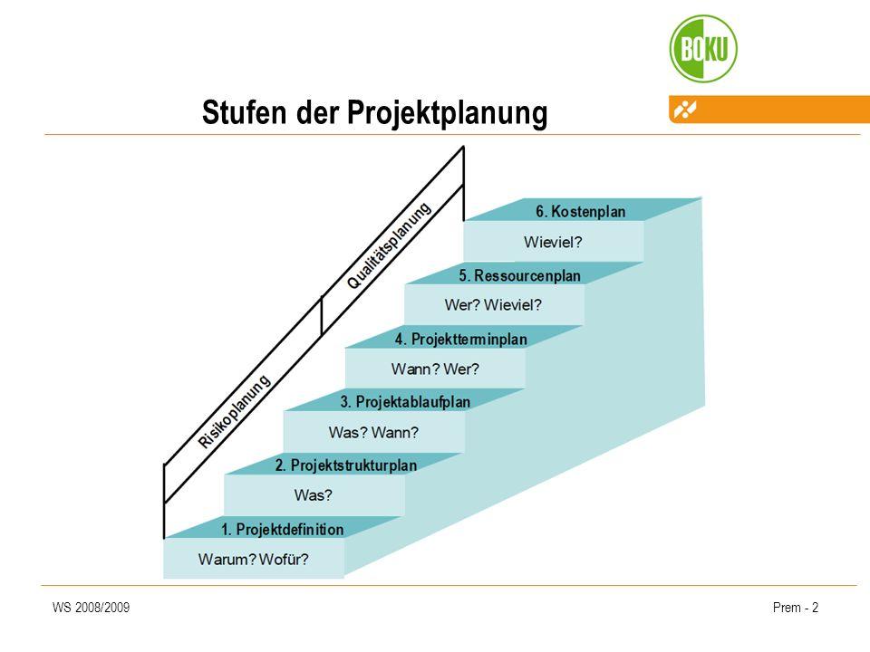 WS 2008/2009Prem - 2 Stufen der Projektplanung