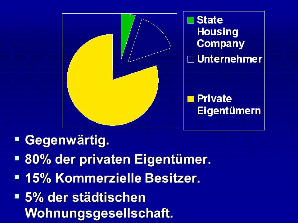 Gegenwärtig. Gegenwärtig. 80% der privaten Eigentümer. 80% der privaten Eigentümer. 15% Kommerzielle Besitzer. 15% Kommerzielle Besitzer. 5% der städt