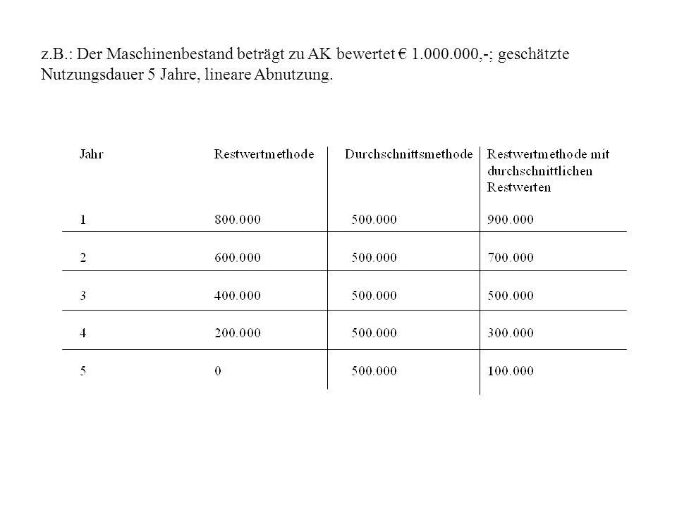 z.B.: Der Maschinenbestand beträgt zu AK bewertet 1.000.000,-; geschätzte Nutzungsdauer 5 Jahre, lineare Abnutzung.