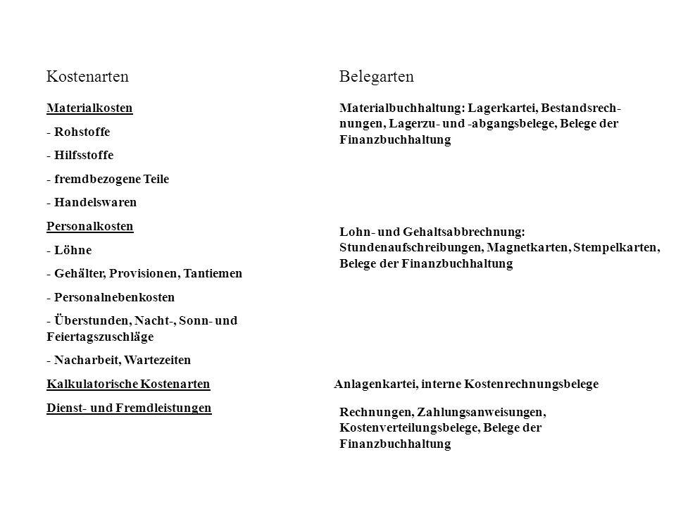 Materialkosten - Rohstoffe - Hilfsstoffe - fremdbezogene Teile - Handelswaren Personalkosten - Löhne - Gehälter, Provisionen, Tantiemen - Personalnebe
