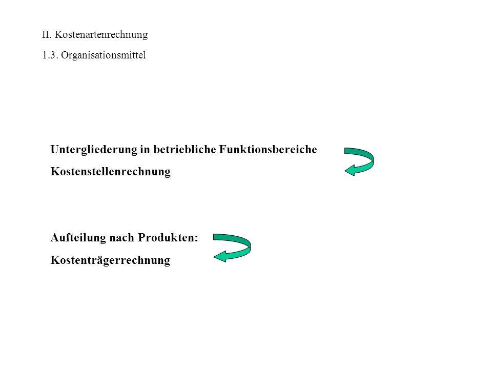 II. Kostenartenrechnung 1.3. Organisationsmittel Untergliederung in betriebliche Funktionsbereiche Kostenstellenrechnung Aufteilung nach Produkten: Ko