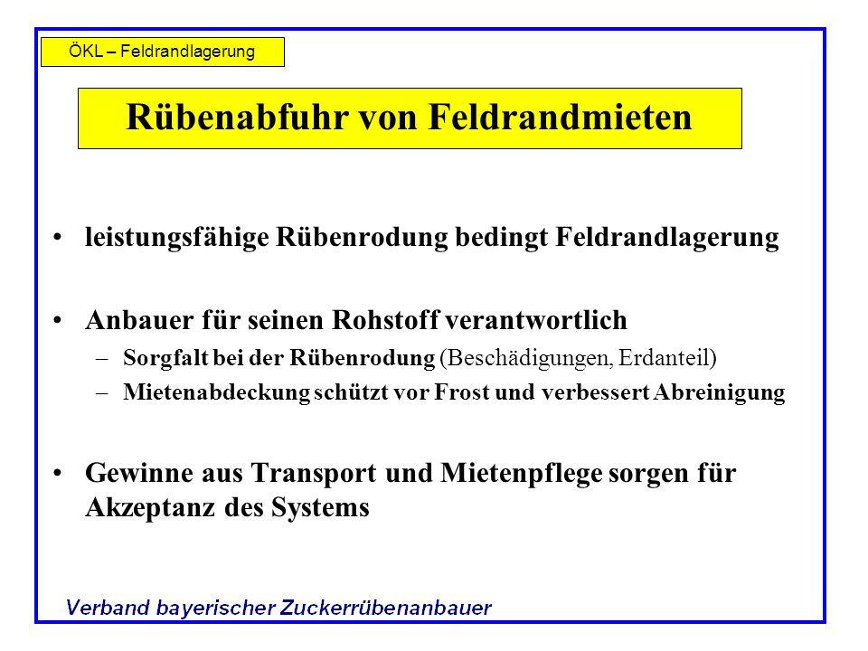 ÖKL – Feldrandlagerung Rübenabfuhr von Feldrandmieten leistungsfähige Rübenrodung bedingt Feldrandlagerung Anbauer für seinen Rohstoff verantwortlich