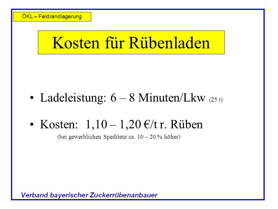 ÖKL – Feldrandlagerung Kosten für Rübenladen Ladeleistung: 6 – 8 Minuten/Lkw (25 t) Kosten:1,10 – 1,20 /t r. Rüben (bei gewerblichen Spediteur ca. 10
