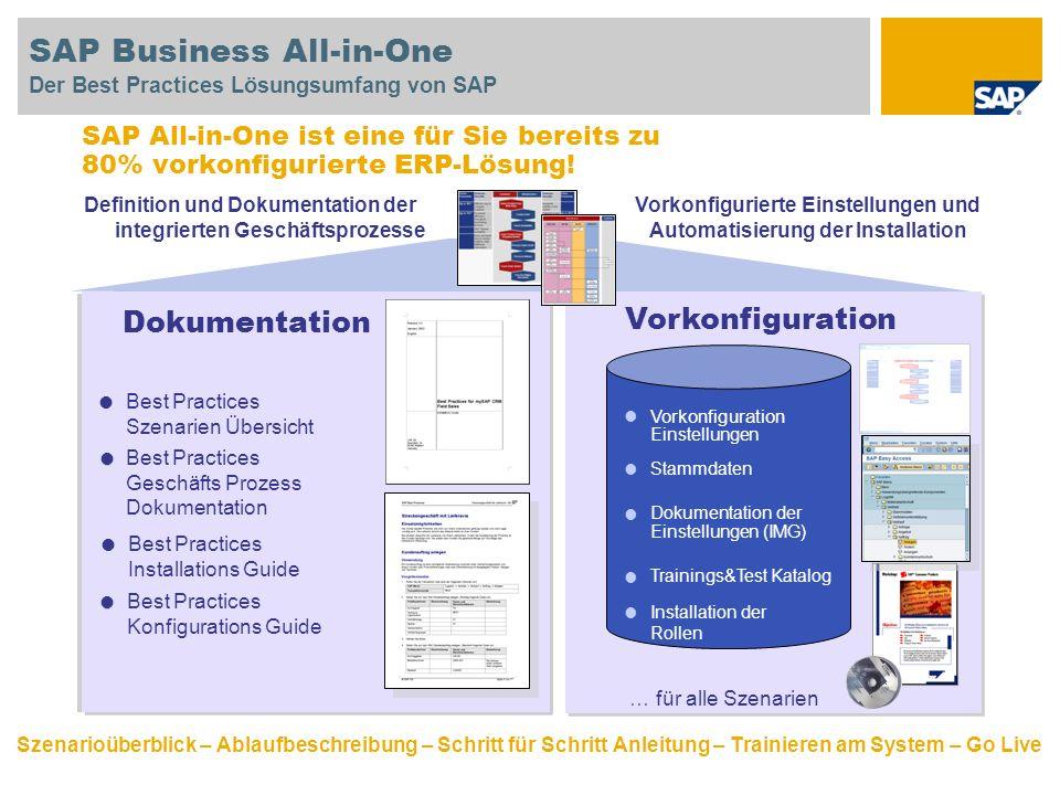 SAP Business All-in-One Der Best Practices Lösungsumfang von SAP Definition und Dokumentation der integrierten Geschäftsprozesse Vorkonfigurierte Eins