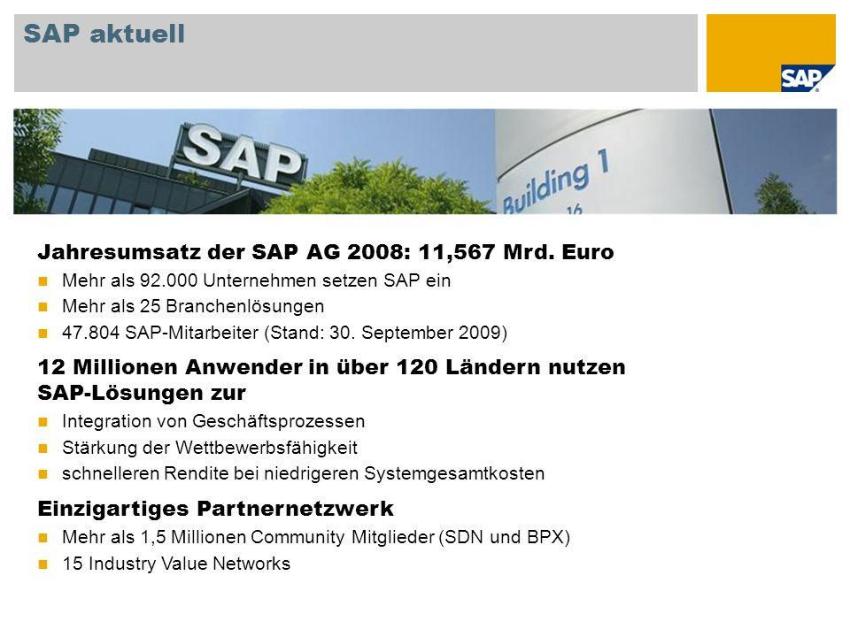 SAP aktuell Jahresumsatz der SAP AG 2008: 11,567 Mrd. Euro Mehr als 92.000 Unternehmen setzen SAP ein Mehr als 25 Branchenlösungen 47.804 SAP-Mitarbei