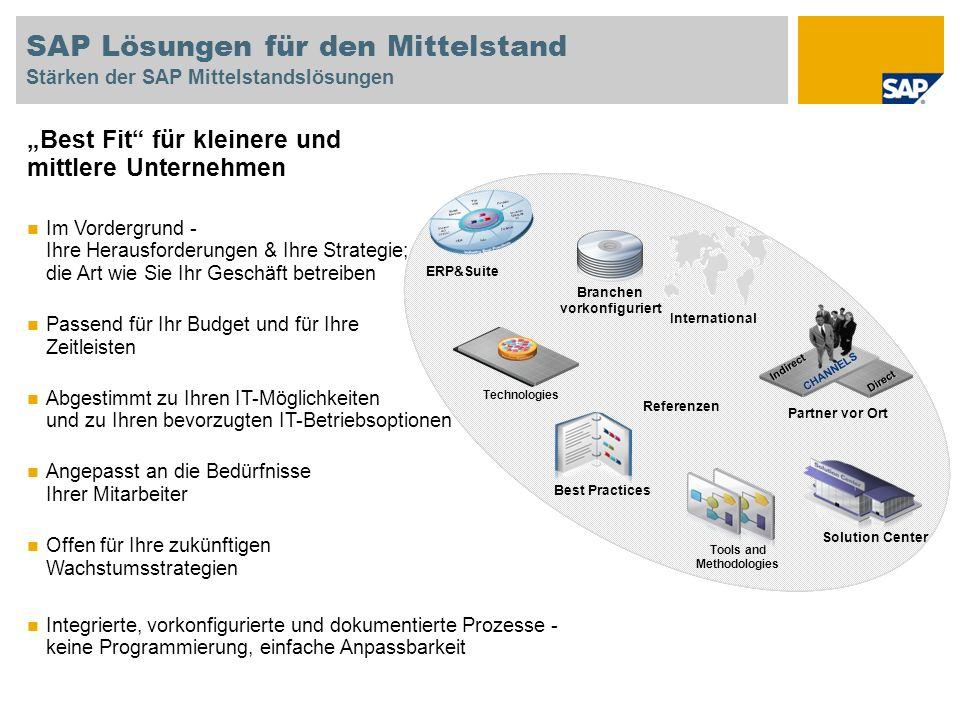 SAP Lösungen für den Mittelstand Stärken der SAP Mittelstandslösungen Best Fit für kleinere und mittlere Unternehmen Im Vordergrund - Ihre Herausforde