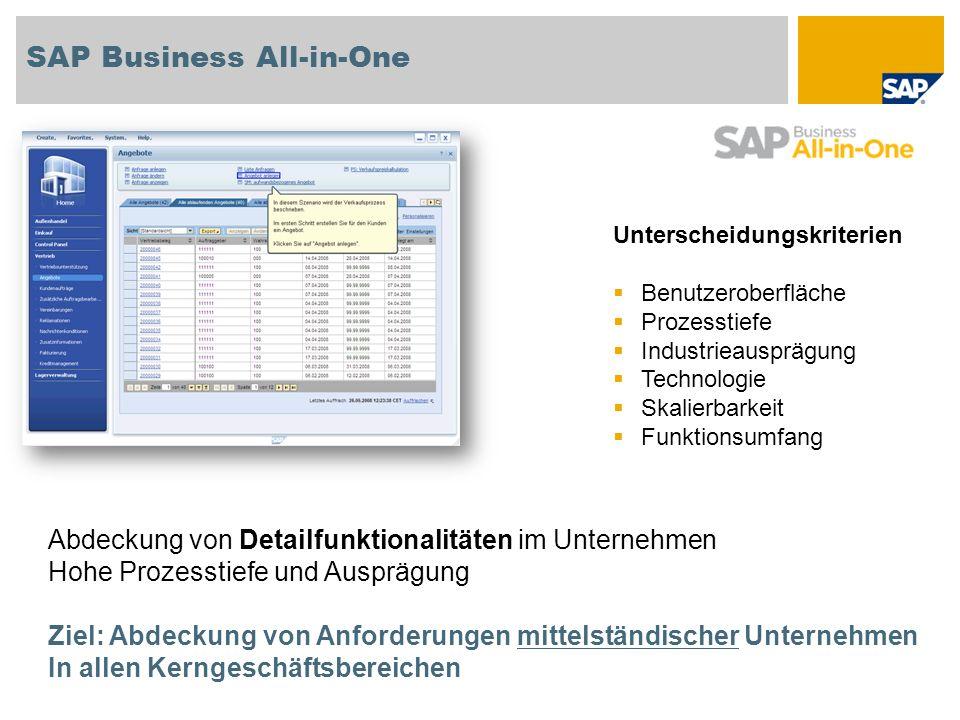 SAP Business All-in-One Unterscheidungskriterien Benutzeroberfläche Prozesstiefe Industrieausprägung Technologie Skalierbarkeit Funktionsumfang Abdeck