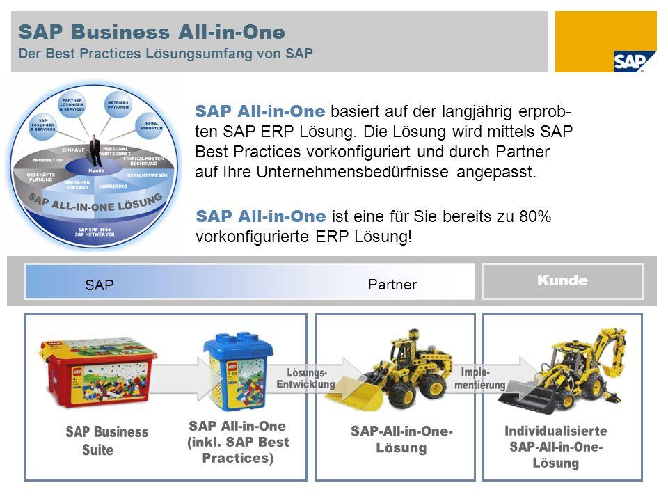 SAP Business All-in-One Der Best Practices Lösungsumfang von SAP SAP All-in-One basiert auf der langjährig erprob- ten SAP ERP Lösung. Die Lösung wird