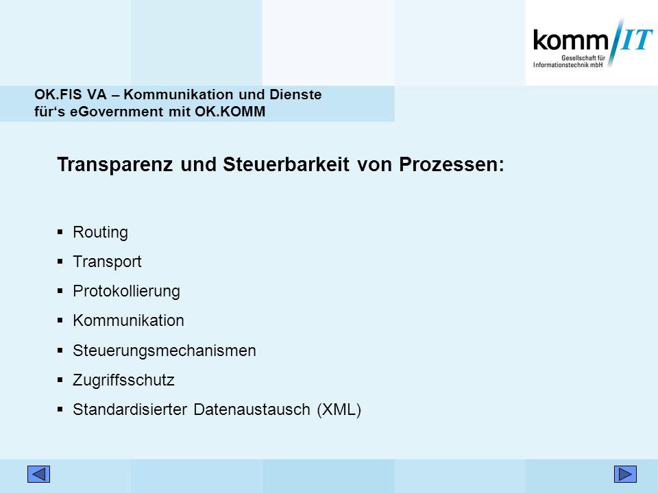 OK.FIS VA – Kommunikation und Dienste fürs eGovernment mit OK.KOMM Transparenz und Steuerbarkeit von Prozessen: Routing Transport Protokollierung Komm
