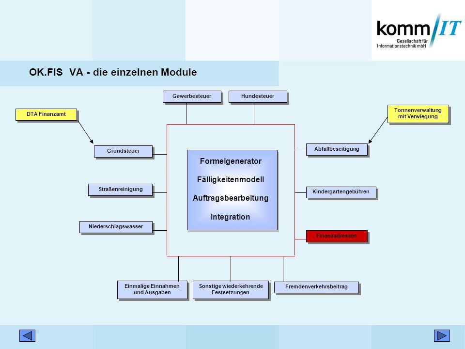 OK.FIS VA - die einzelnen Module Formelgenerator Fälligkeitenmodell Auftragsbearbeitung Integration Gewerbesteuer Hundesteuer Sonstige wiederkehrende