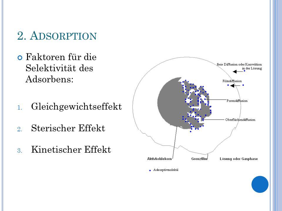 2. A DSORPTION Faktoren für die Selektivität des Adsorbens: 1. Gleichgewichtseffekt 2. Sterischer Effekt 3. Kinetischer Effekt