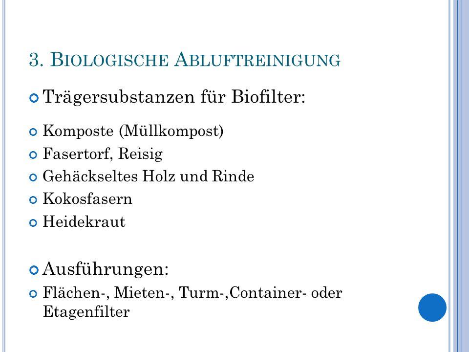 3. B IOLOGISCHE A BLUFTREINIGUNG Trägersubstanzen für Biofilter: Komposte (Müllkompost) Fasertorf, Reisig Gehäckseltes Holz und Rinde Kokosfasern Heid