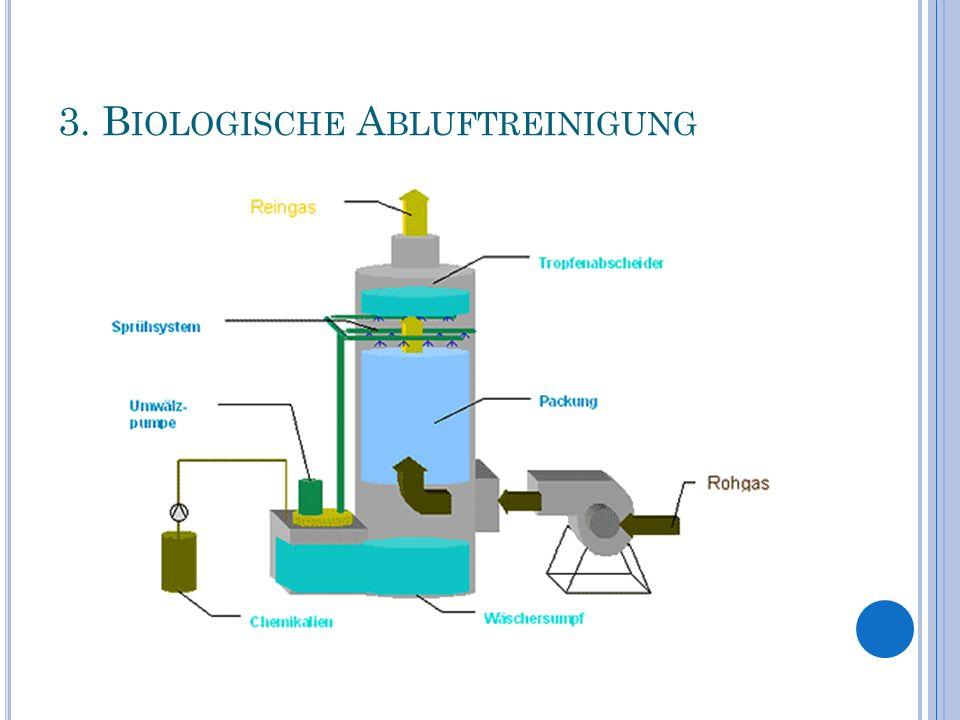3. B IOLOGISCHE A BLUFTREINIGUNG