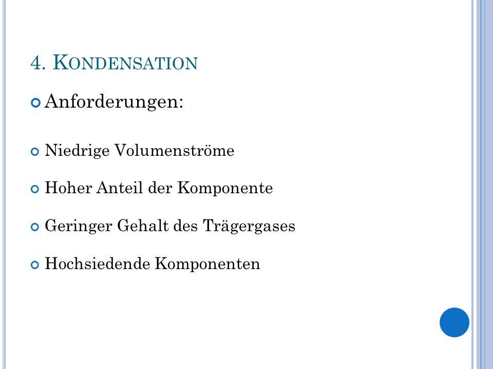 4. K ONDENSATION Anforderungen: Niedrige Volumenströme Hoher Anteil der Komponente Geringer Gehalt des Trägergases Hochsiedende Komponenten