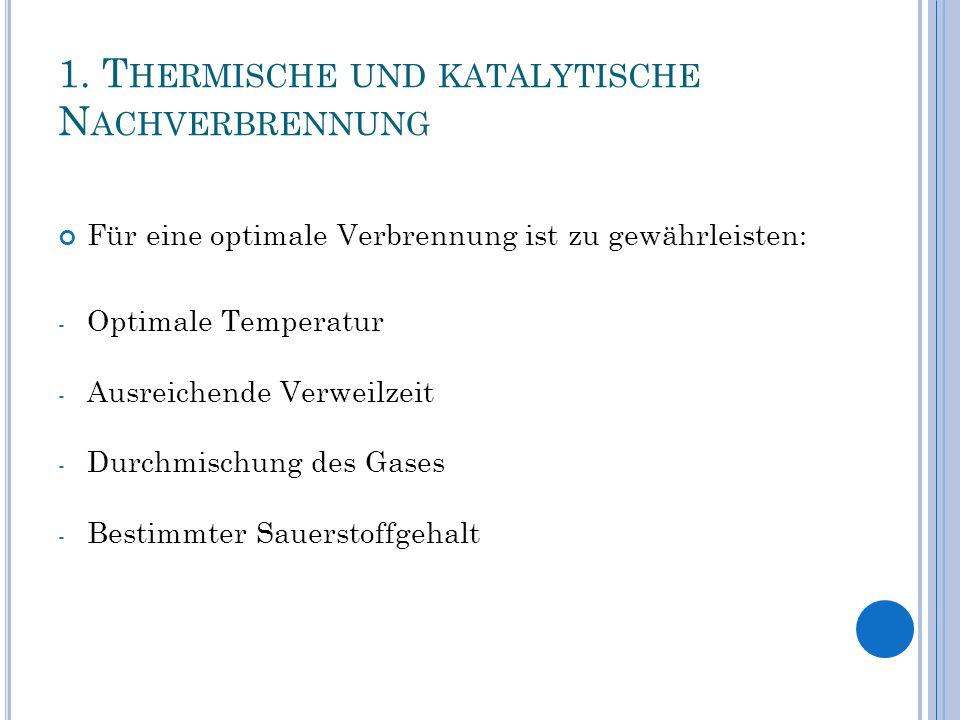 1. T HERMISCHE UND KATALYTISCHE N ACHVERBRENNUNG Für eine optimale Verbrennung ist zu gewährleisten: - Optimale Temperatur - Ausreichende Verweilzeit