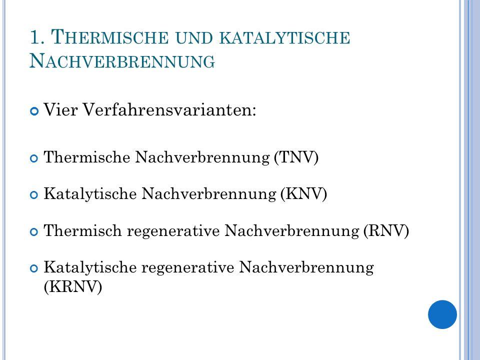 1. T HERMISCHE UND KATALYTISCHE N ACHVERBRENNUNG Vier Verfahrensvarianten: Thermische Nachverbrennung (TNV) Katalytische Nachverbrennung (KNV) Thermis