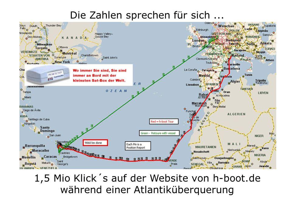 Die Zahlen sprechen für sich... 1,5 Mio Klick´s auf der Website von h-boot.de während einer Atlantiküberquerung