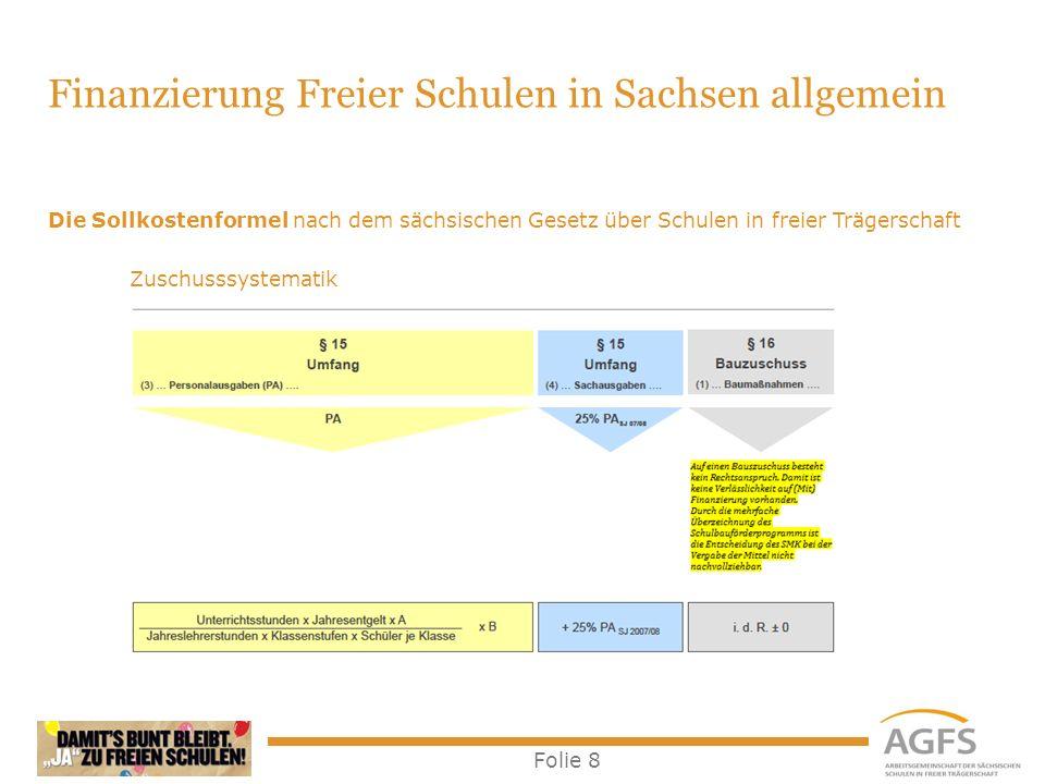 Folie 8 Die Sollkostenformel nach dem sächsischen Gesetz über Schulen in freier Trägerschaft Finanzierung Freier Schulen in Sachsen allgemein Zuschuss