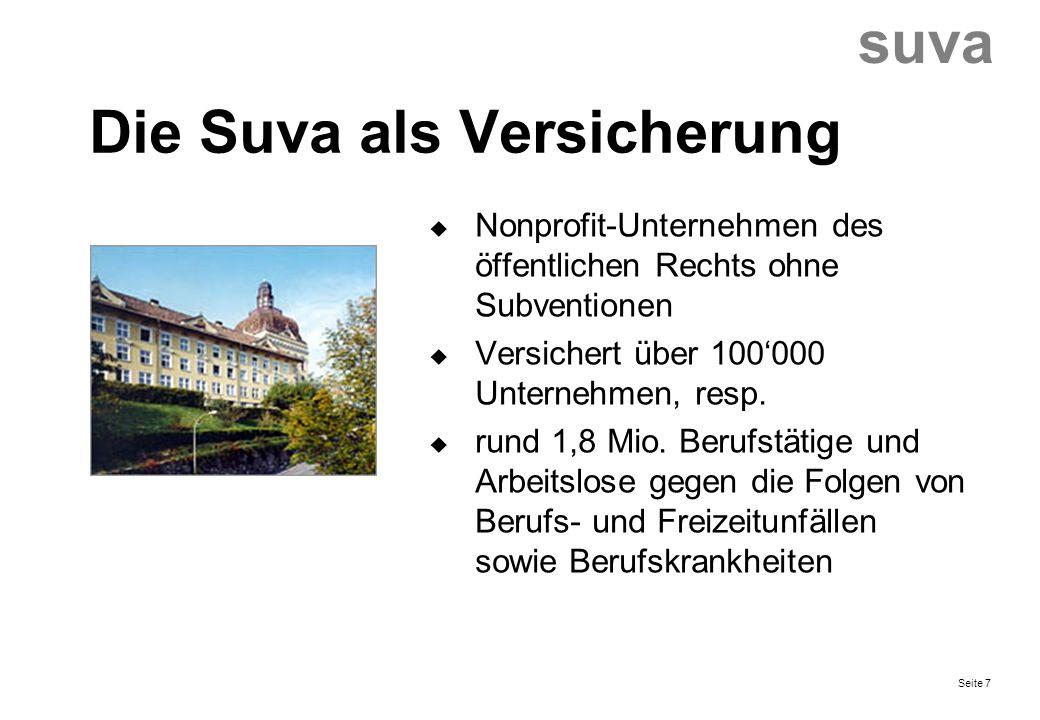 Seite 7 Die Suva als Versicherung Nonprofit-Unternehmen des öffentlichen Rechts ohne Subventionen Versichert über 100000 Unternehmen, resp.