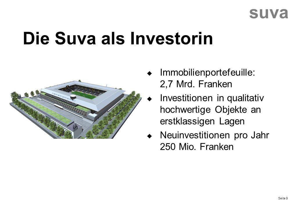 Seite 9 Die Suva als Investorin Immobilienportefeuille: 2,7 Mrd.