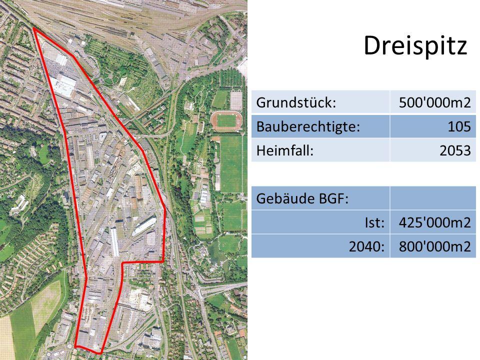 Dreispitz Grundstück:500'000m2 Bauberechtigte:105 Heimfall:2053 Gebäude BGF: Ist:425'000m2 2040:800'000m2