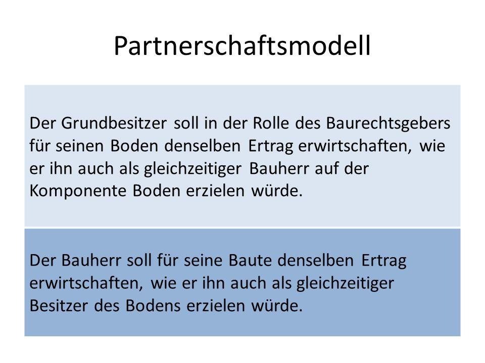 Partnerschaftsmodell Der Grundbesitzer soll in der Rolle des Baurechtsgebers für seinen Boden denselben Ertrag erwirtschaften, wie er ihn auch als gle