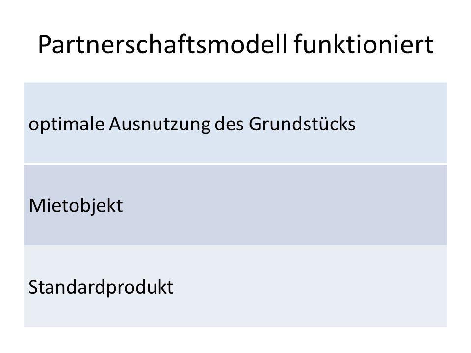 Partnerschaftsmodell funktioniert optimale Ausnutzung des Grundstücks Mietobjekt Standardprodukt