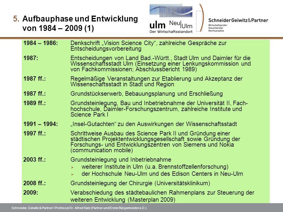 Schneider, Geiwitz & Partner I Professor Dr. Alfred Katz (Partner und Erster Bürgermeister a.D.) 5.Aufbauphase und Entwicklung von 1984 – 2009 (1) 198