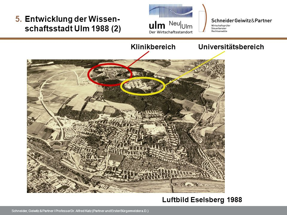 Schneider, Geiwitz & Partner I Professor Dr. Alfred Katz (Partner und Erster Bürgermeister a.D.) 5.Entwicklung der Wissen- schaftsstadt Ulm 1988 (2) L