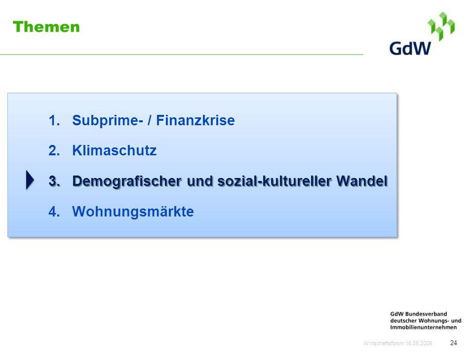Themen 1.Subprime- / Finanzkrise 2.Klimaschutz 3.Demografischer und sozial-kultureller Wandel 4.Wohnungsmärkte Wirtschaftsforum 15.05.2008 24