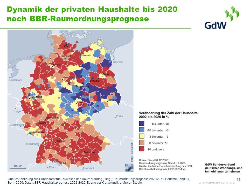 28 Dynamik der privaten Haushalte bis 2020 nach BBR-Raumordnungsprognose Quelle: Abbildung aus Bundesamt für Bauwesen und Raumordnung (Hrsg.): Raumord