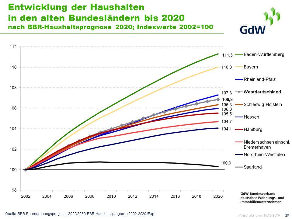 Entwicklung der Haushalten in den alten Bundesländern bis 2020 nach BBR-Haushaltsprognose 2020; Indexwerte 2002=100 29 Quelle: BBR Raumordnungsprognos